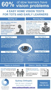 4 Home Eye Tests